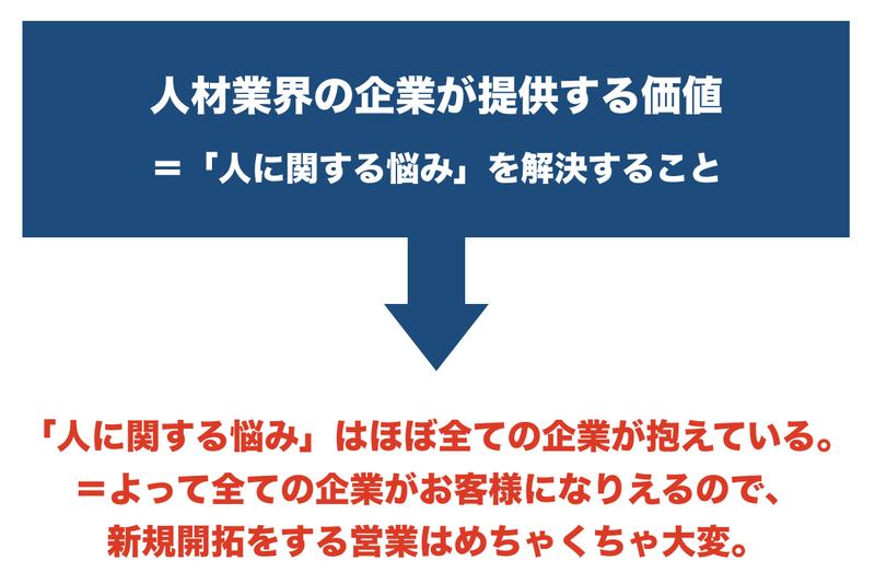 f:id:shukatu-man:20200712191229p:plain