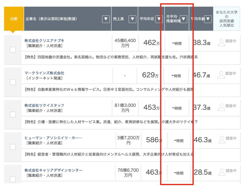 f:id:shukatu-man:20200712225611p:plain