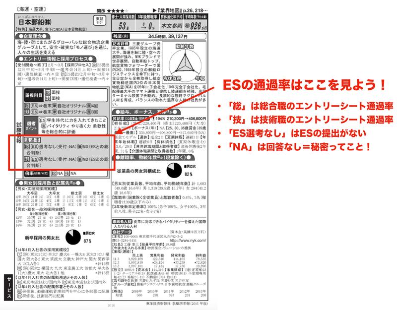 f:id:shukatu-man:20200717124514p:plain