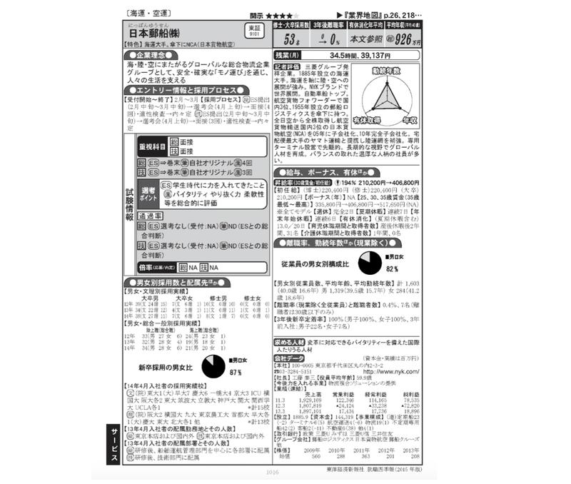 f:id:shukatu-man:20200719140200p:plain