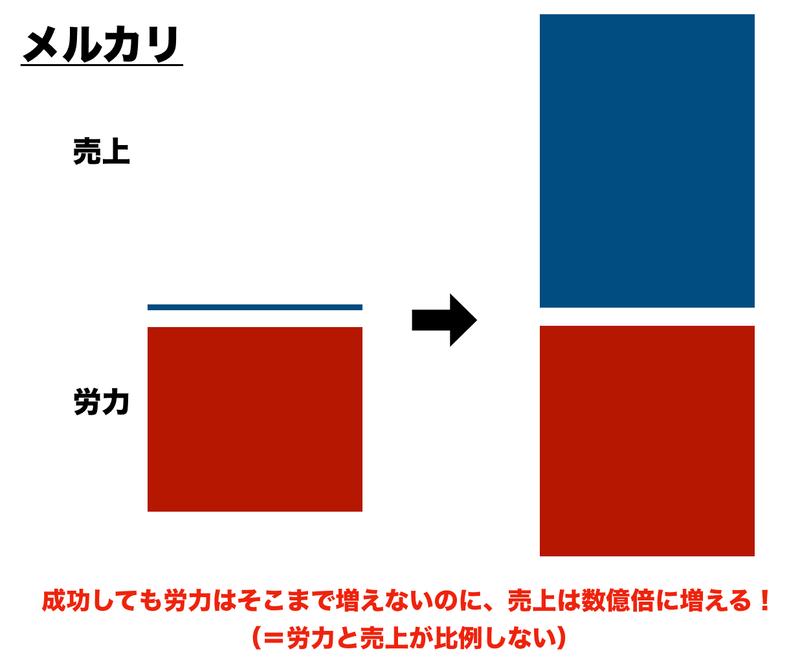 f:id:shukatu-man:20200726122509p:plain