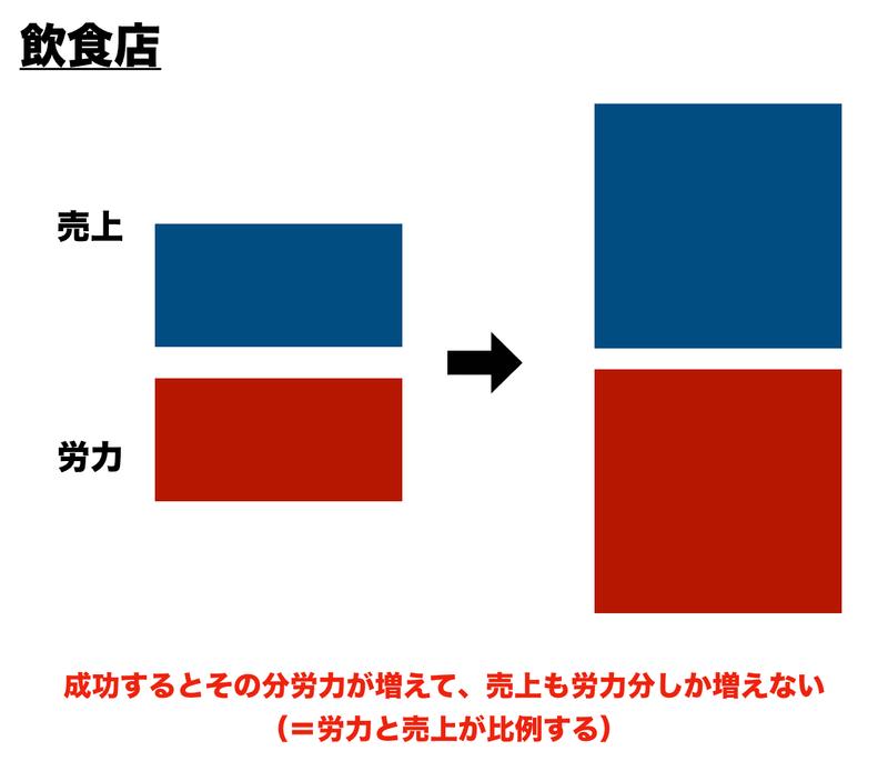 f:id:shukatu-man:20200726122515p:plain