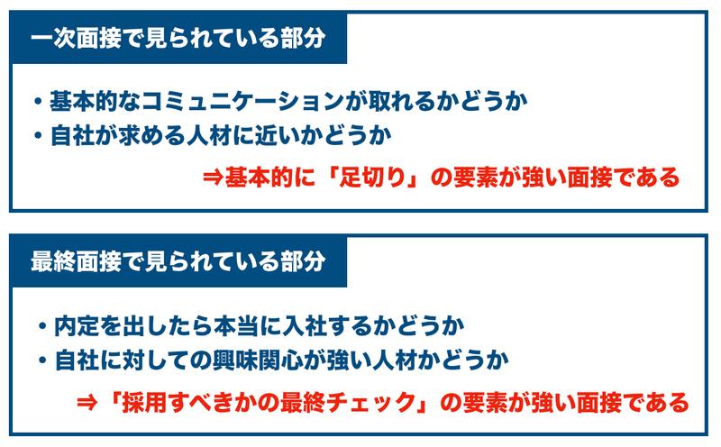f:id:shukatu-man:20200731213628p:plain