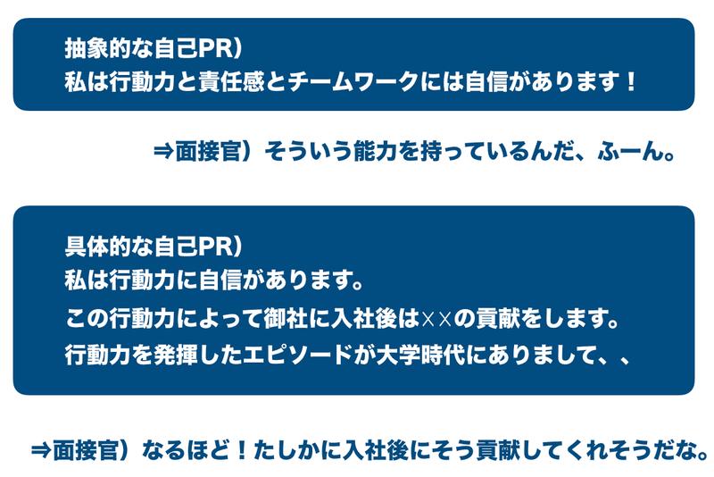 f:id:shukatu-man:20200731214109p:plain