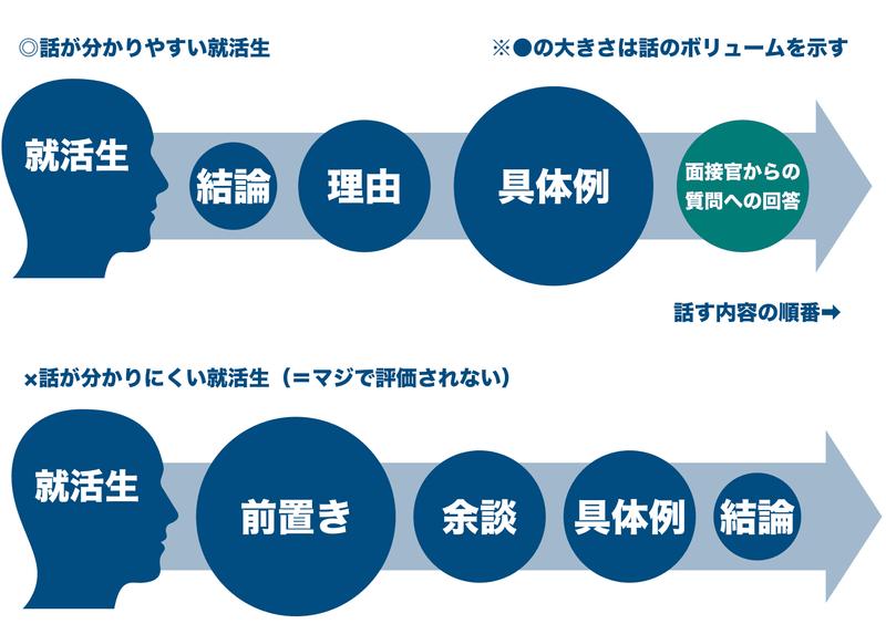 f:id:shukatu-man:20200802095926p:plain