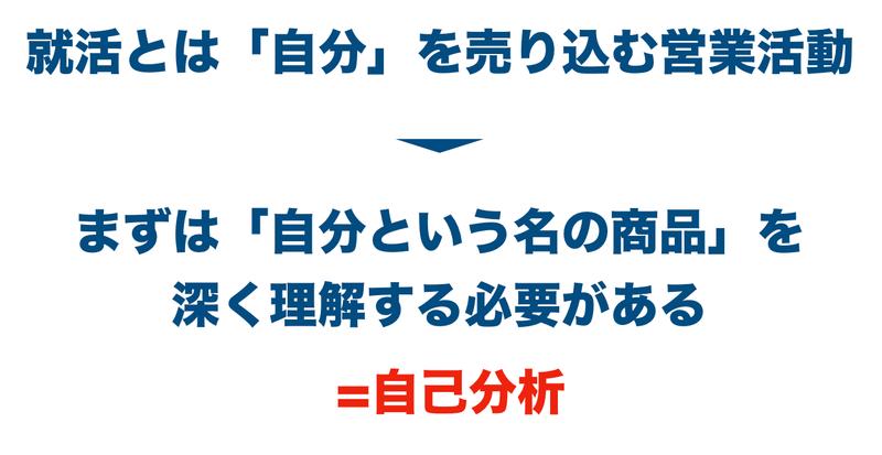 f:id:shukatu-man:20200804112350p:plain