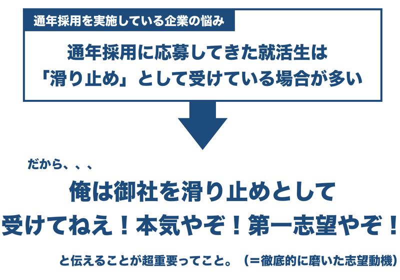 f:id:shukatu-man:20200804142849p:plain