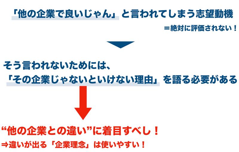 f:id:shukatu-man:20200810115530p:plain