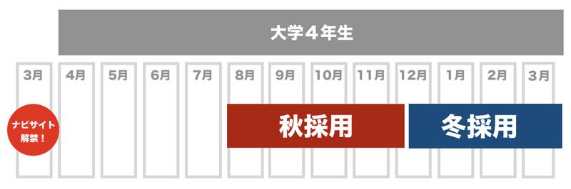 f:id:shukatu-man:20200817140026p:plain