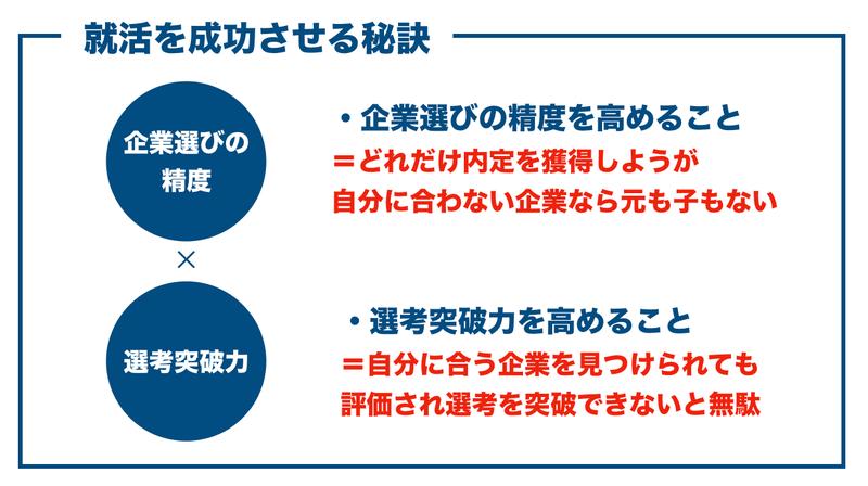 f:id:shukatu-man:20200817190309p:plain