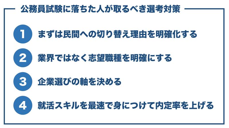 f:id:shukatu-man:20200818130608p:plain