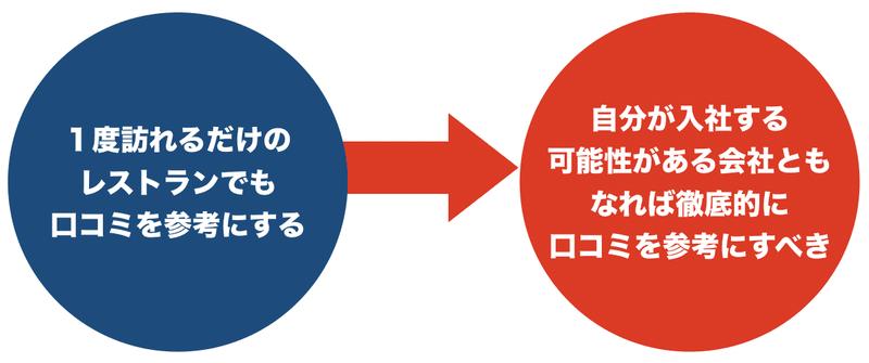 f:id:shukatu-man:20200819111017p:plain