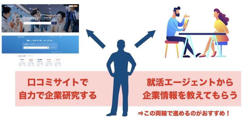 f:id:shukatu-man:20200819190214p:plain