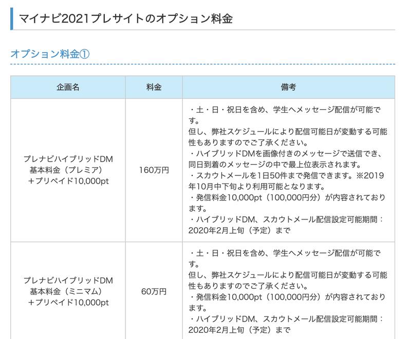 f:id:shukatu-man:20200821112007p:plain