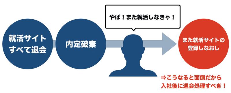 f:id:shukatu-man:20200824134507p:plain