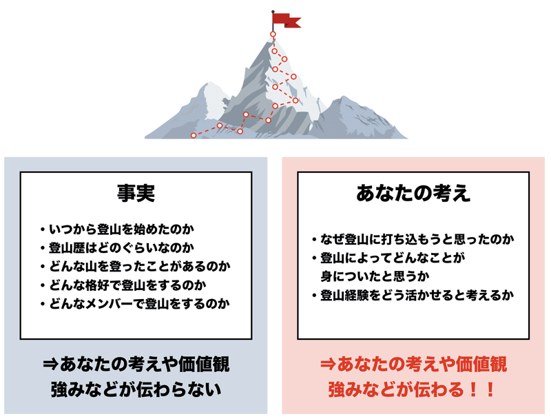 f:id:shukatu-man:20200824171841p:plain