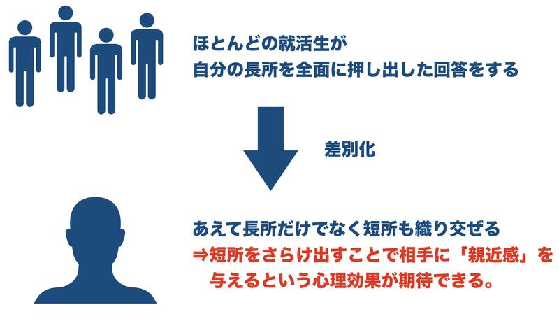 f:id:shukatu-man:20200825150213p:plain