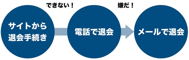 f:id:shukatu-man:20200826133033p:plain