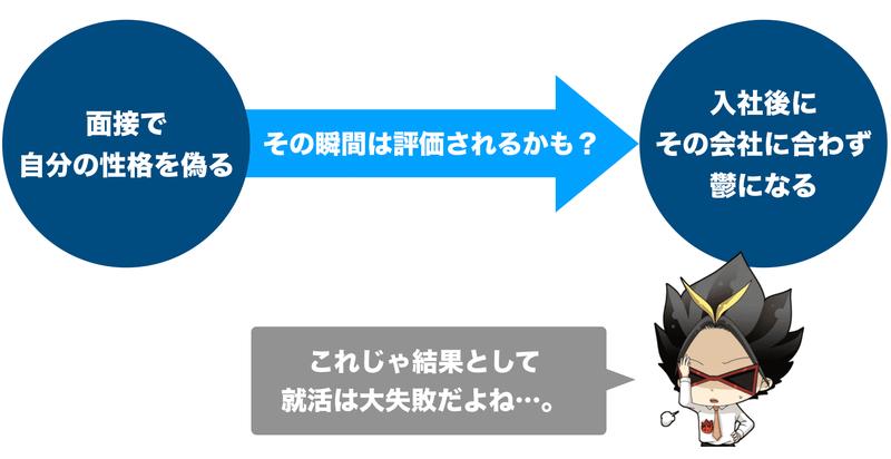 f:id:shukatu-man:20200827131430p:plain