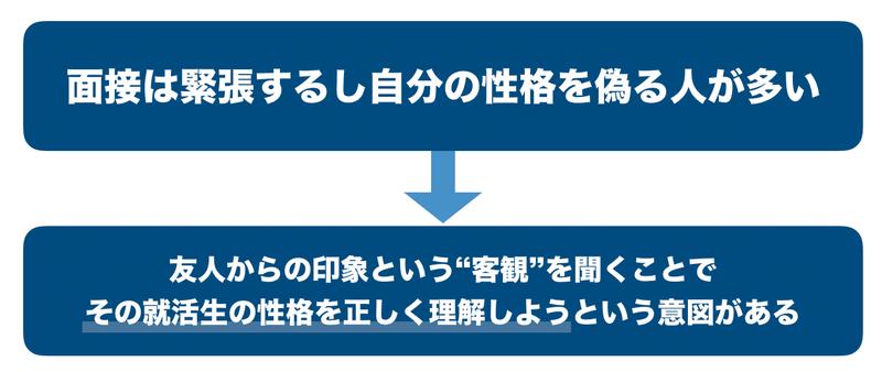 f:id:shukatu-man:20200827134619p:plain