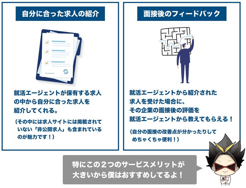 f:id:shukatu-man:20200829201600p:plain