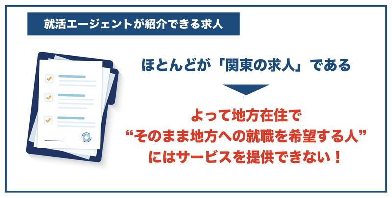 f:id:shukatu-man:20200829220657p:plain