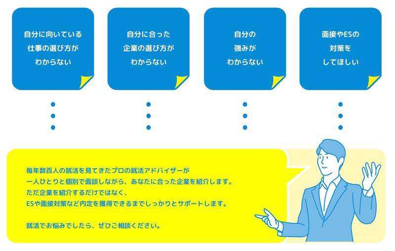 f:id:shukatu-man:20200902162708p:plain