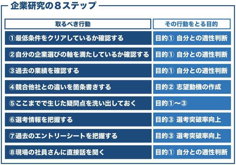 f:id:shukatu-man:20200905182320p:plain