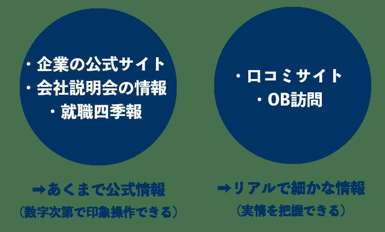 f:id:shukatu-man:20200905212746p:plain