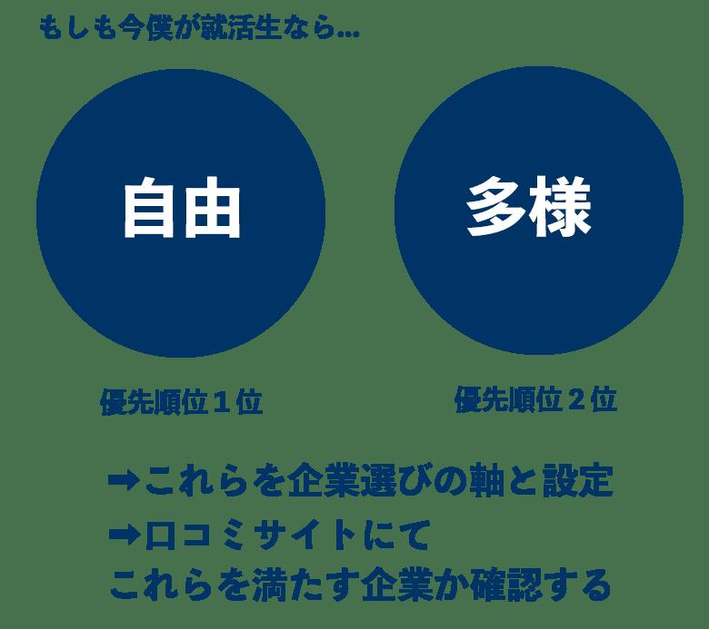 f:id:shukatu-man:20200905215122p:plain