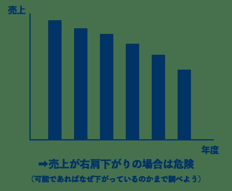 f:id:shukatu-man:20200906103624p:plain