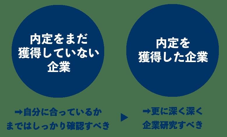 f:id:shukatu-man:20200906121738p:plain