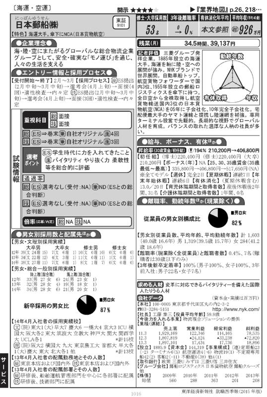 f:id:shukatu-man:20200906174227p:plain