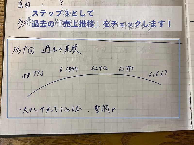 f:id:shukatu-man:20200907133425j:plain