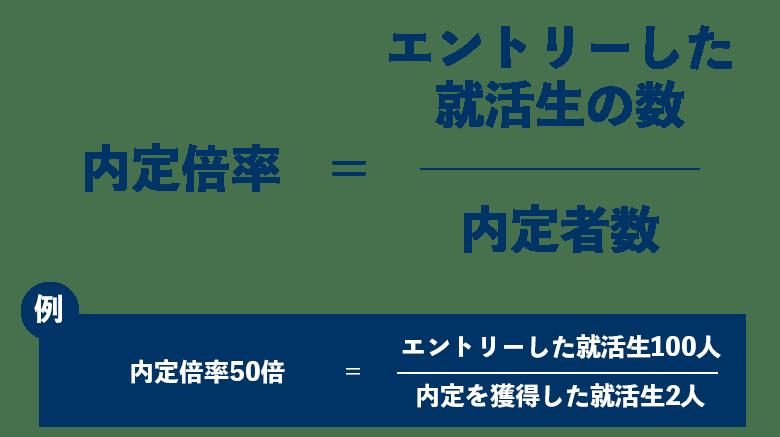 f:id:shukatu-man:20200915110554p:plain