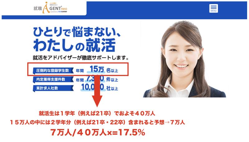 f:id:shukatu-man:20200917132242p:plain