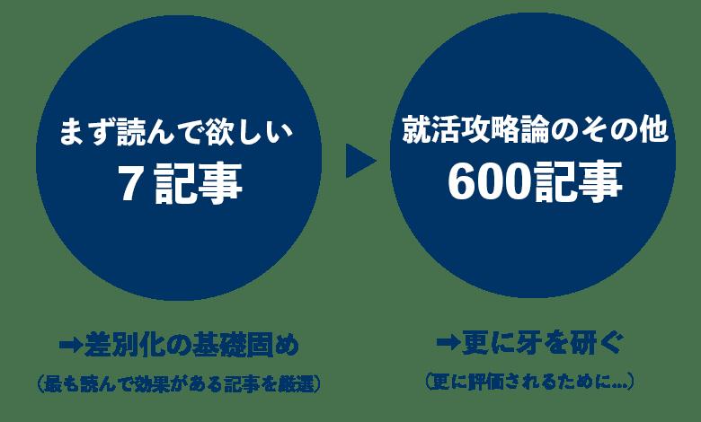 f:id:shukatu-man:20200919153048p:plain