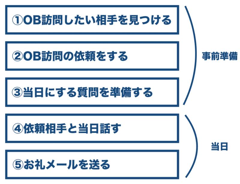 f:id:shukatu-man:20200926115436p:plain