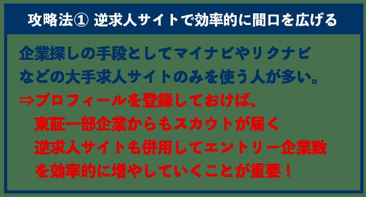 f:id:shukatu-man:20200930180850p:plain