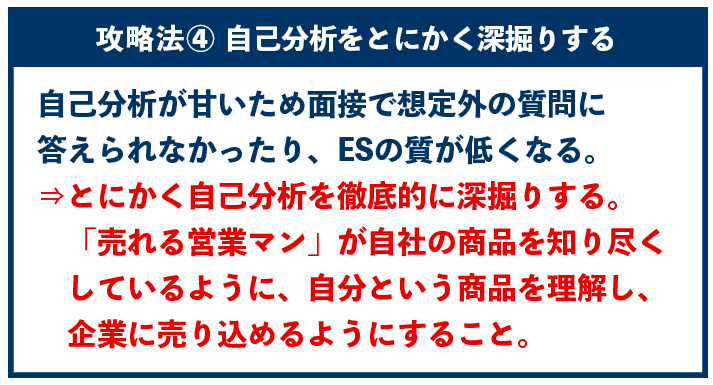 f:id:shukatu-man:20200930182736p:plain