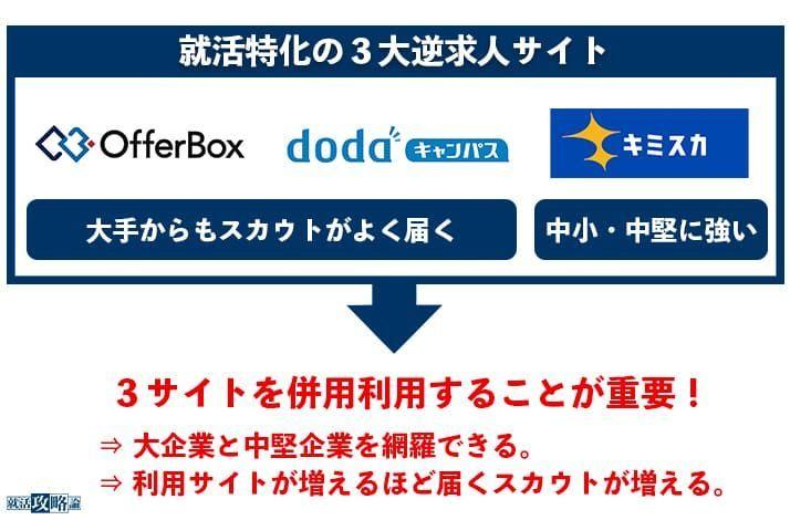 f:id:shukatu-man:20201015113407j:plain