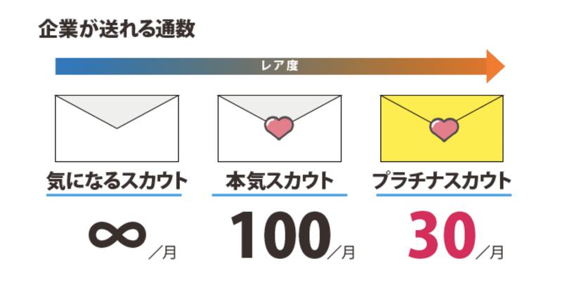 f:id:shukatu-man:20201024115034p:plain