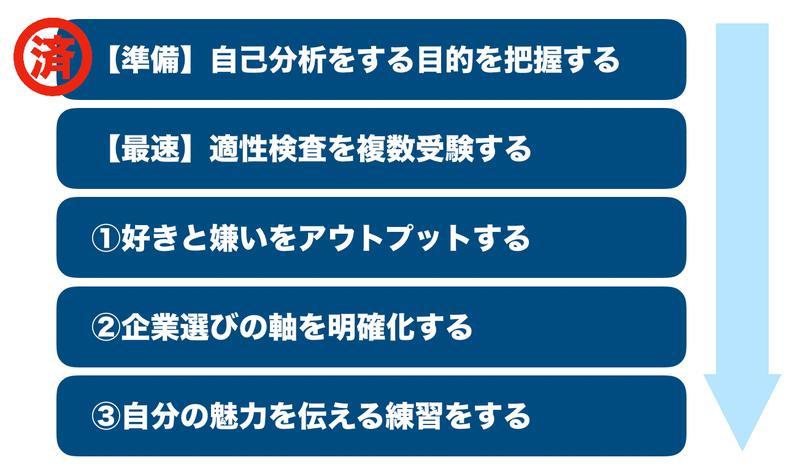 f:id:shukatu-man:20201029114017p:plain