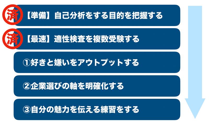 f:id:shukatu-man:20201029143324p:plain