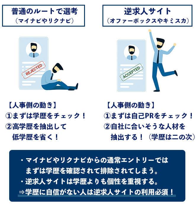 f:id:shukatu-man:20201102202108j:plain
