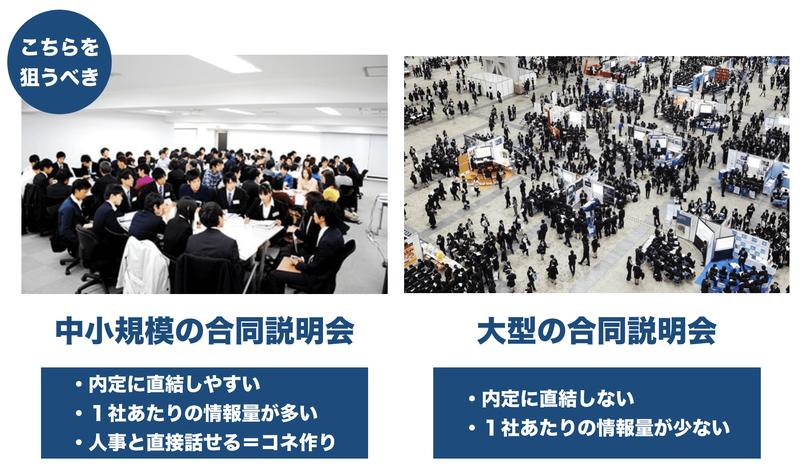f:id:shukatu-man:20201102212020p:plain