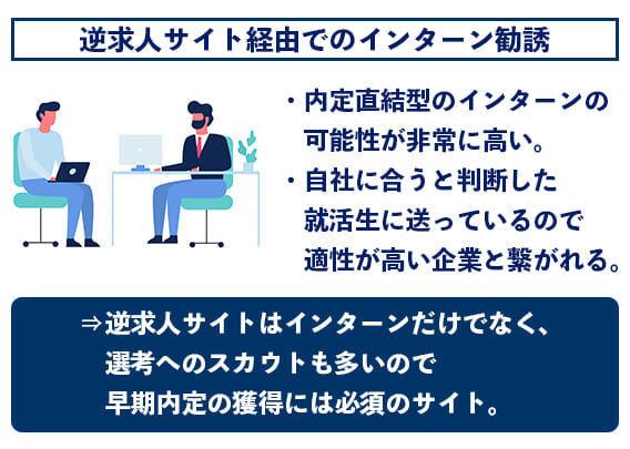 f:id:shukatu-man:20201105112156j:plain