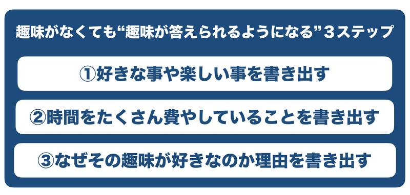 f:id:shukatu-man:20201106144512p:plain