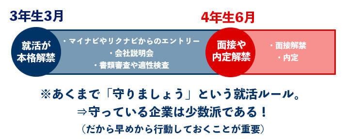 f:id:shukatu-man:20201107120121j:plain