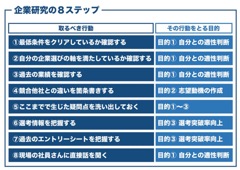 f:id:shukatu-man:20201107170612p:plain